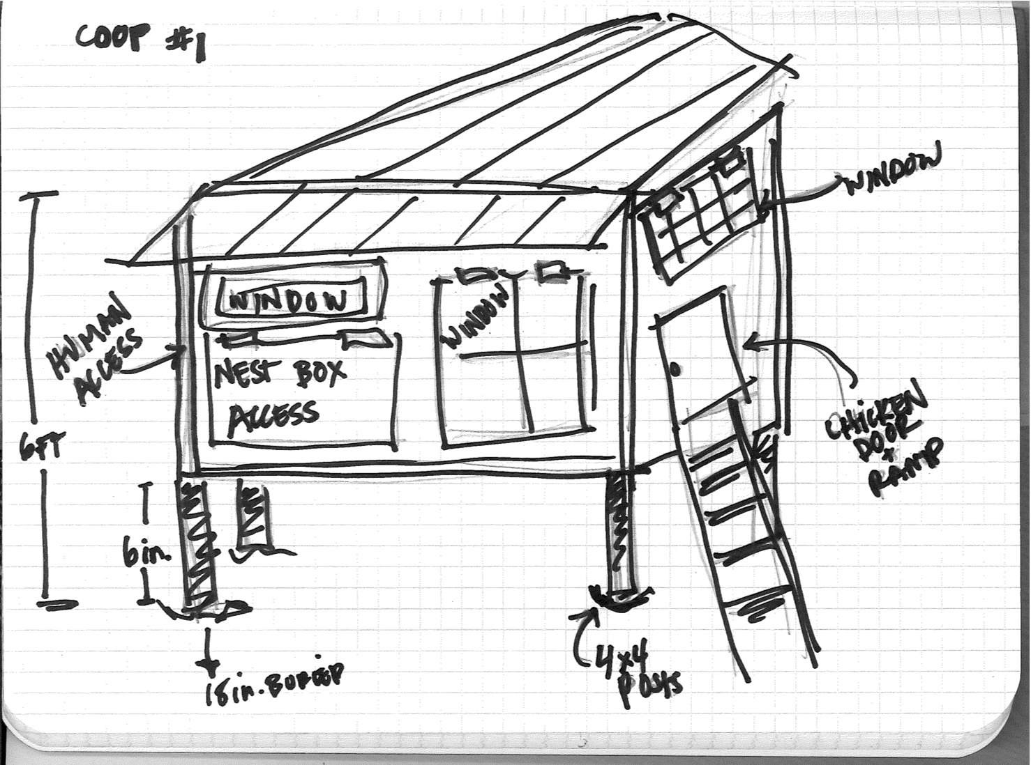 Chicken Coop Drawing Plan